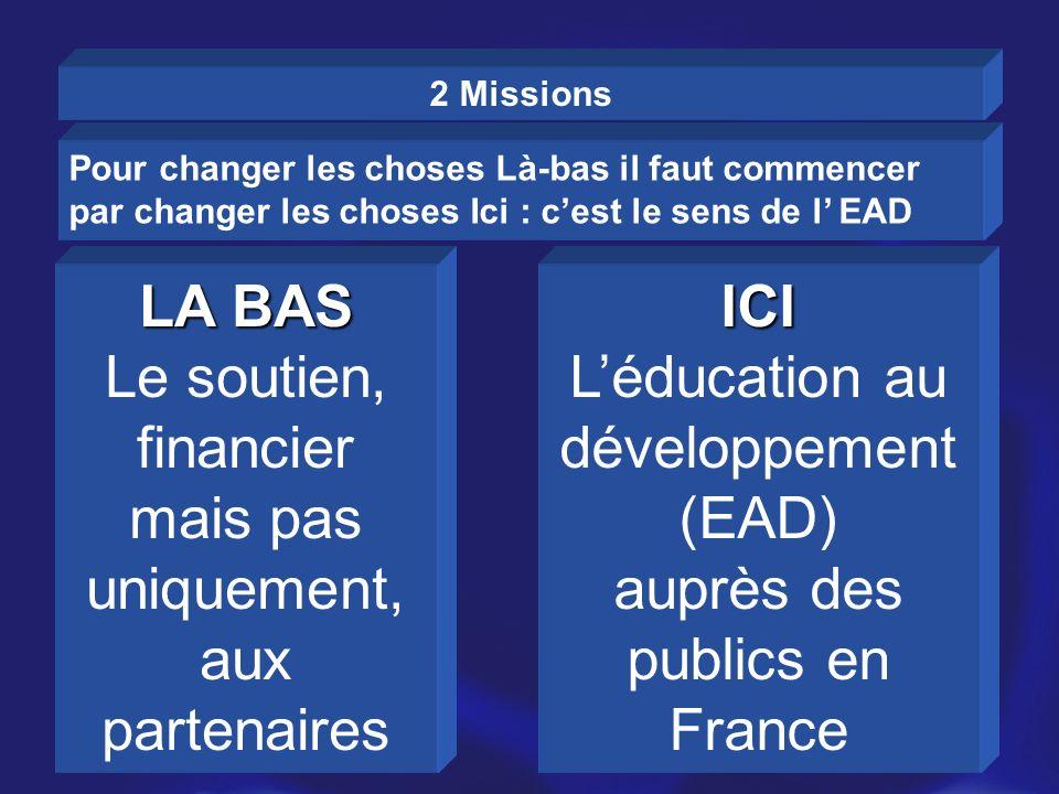LA BAS Le soutien, financier mais pas uniquement, aux partenairesICI Léducation au développement (EAD) auprès des publics en France Pour changer les c