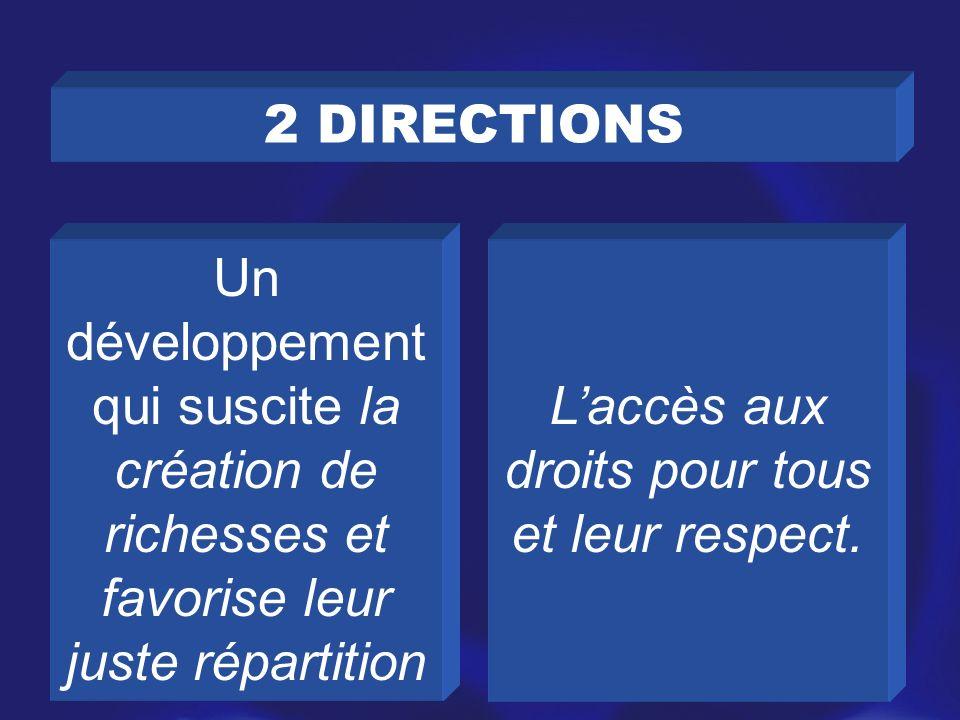 2 DIRECTIONS Un développement qui suscite la création de richesses et favorise leur juste répartition Laccès aux droits pour tous et leur respect.