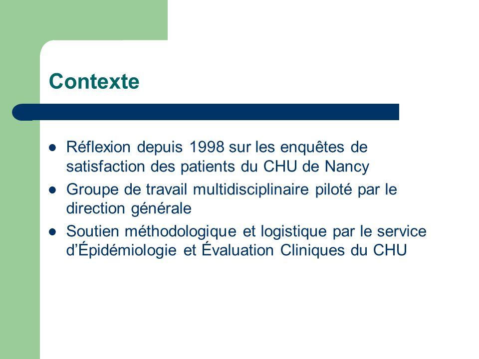 Contexte Réflexion depuis 1998 sur les enquêtes de satisfaction des patients du CHU de Nancy Groupe de travail multidisciplinaire piloté par le direct
