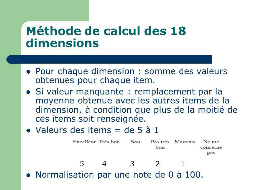 Méthode de calcul des 18 dimensions Pour chaque dimension : somme des valeurs obtenues pour chaque item. Si valeur manquante : remplacement par la moy