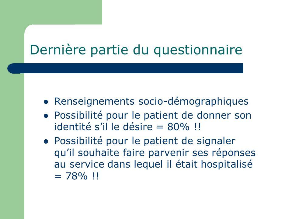 Dernière partie du questionnaire Renseignements socio-démographiques Possibilité pour le patient de donner son identité sil le désire = 80% !! Possibi