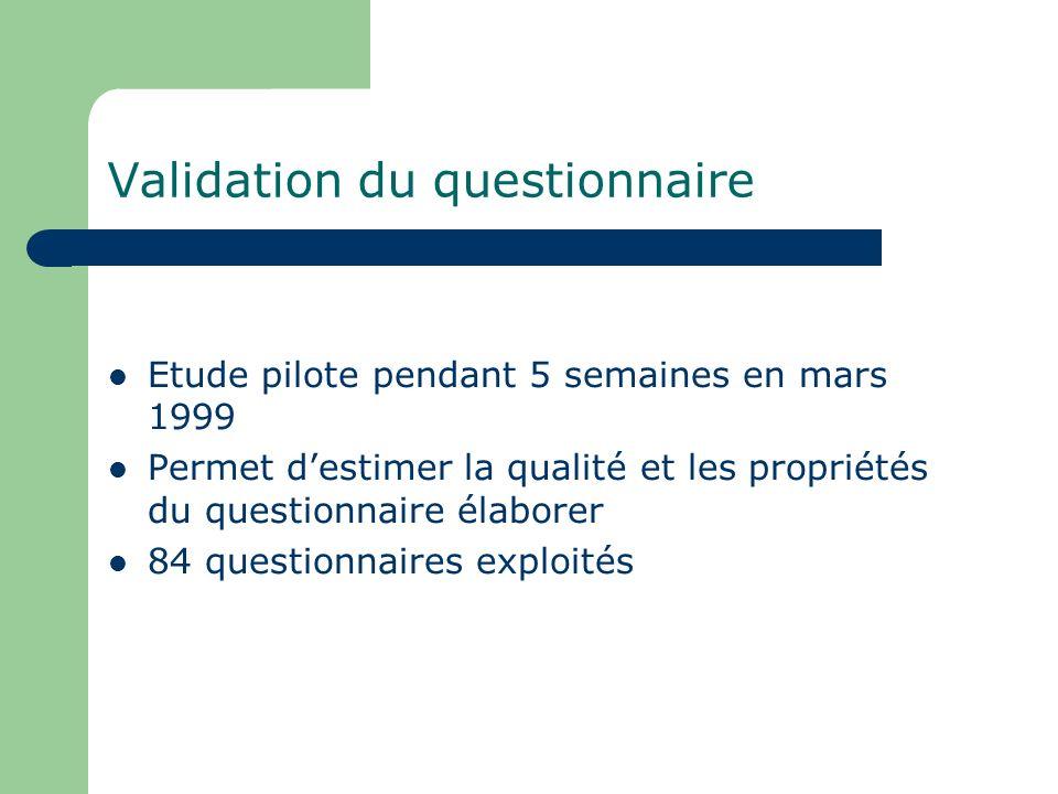 Validation du questionnaire Etude pilote pendant 5 semaines en mars 1999 Permet destimer la qualité et les propriétés du questionnaire élaborer 84 que