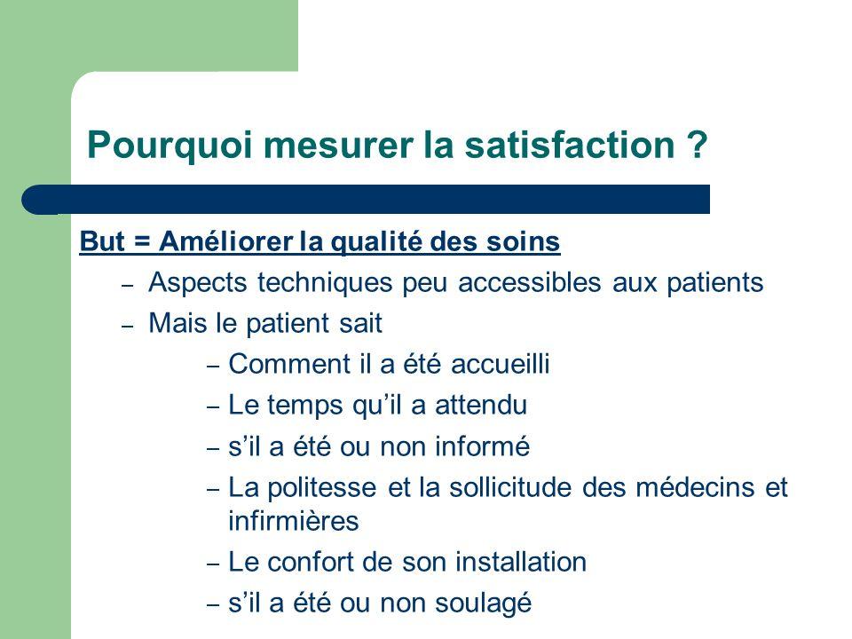 Pourquoi mesurer la satisfaction ? But = Améliorer la qualité des soins – Aspects techniques peu accessibles aux patients – Mais le patient sait – Com