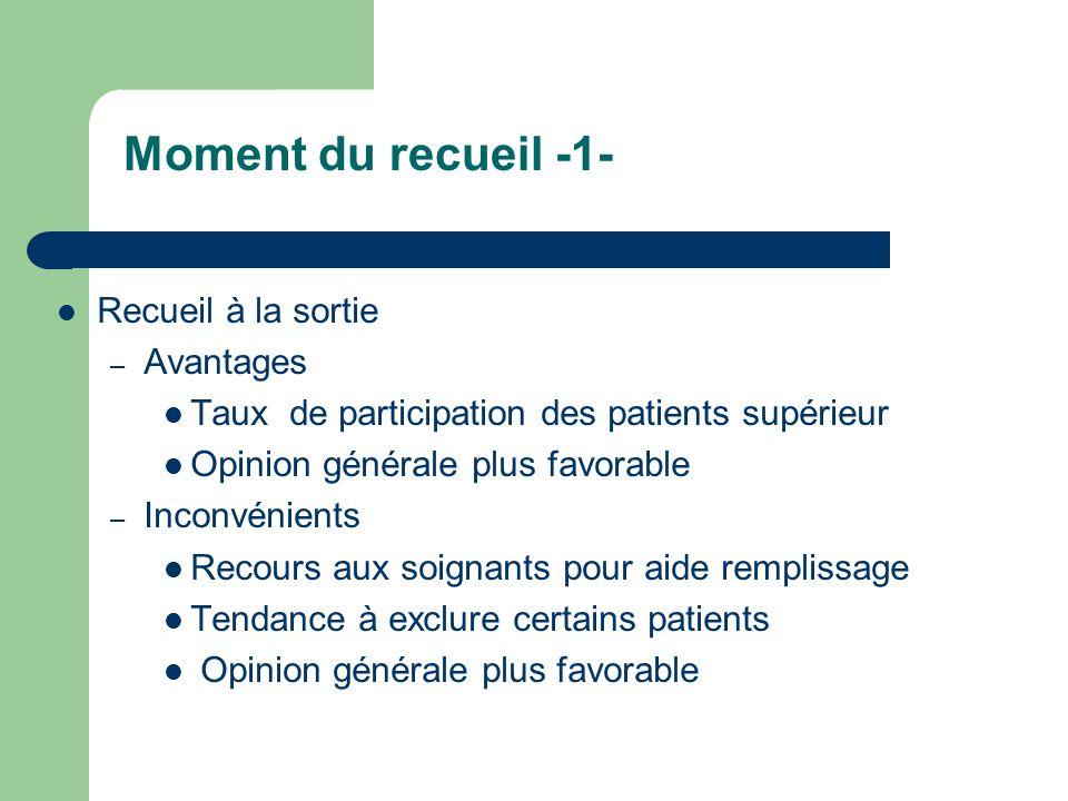 Moment du recueil -1- Recueil à la sortie – Avantages Taux de participation des patients supérieur Opinion générale plus favorable – Inconvénients Rec