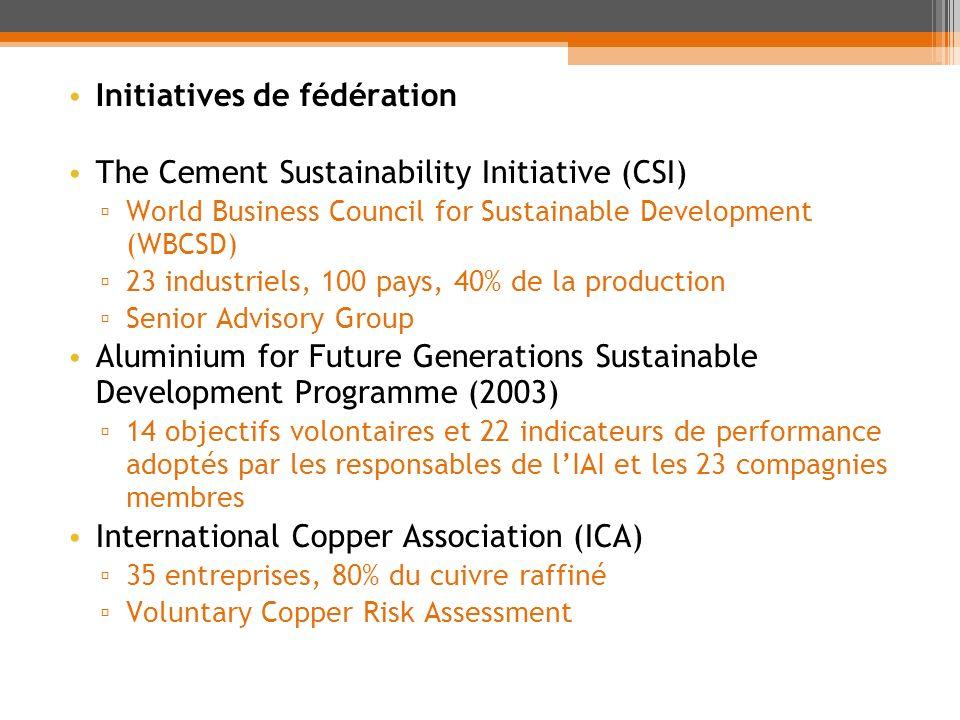 Initiatives de fédération The Cement Sustainability Initiative (CSI) World Business Council for Sustainable Development (WBCSD) 23 industriels, 100 pa