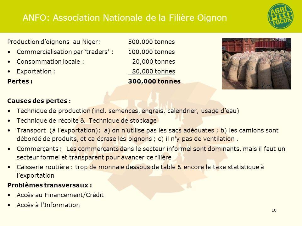ANFO: Association Nationale de la Filière Oignon Production doignons au Niger: 500,000 tonnes Commercialisation par traders : 100,000 tonnes Consommation locale : 20,000 tonnes Exportation : 80,000 tonnes Pertes :300,000 tonnes Causes des pertes : Technique de production (incl.
