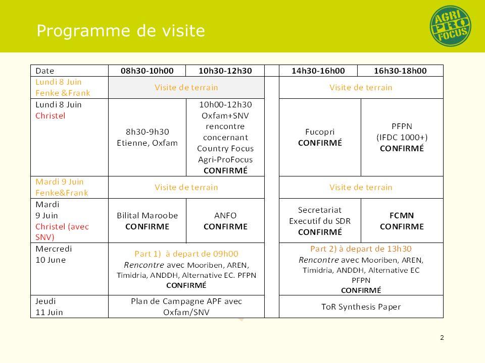 Programme de visite 2