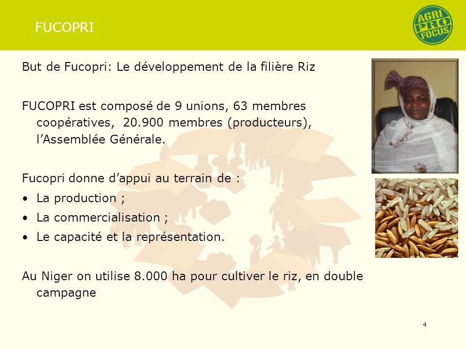 FUCOPRI But de Fucopri: Le développement de la filière Riz FUCOPRI est composé de 9 unions, 63 membres coopératives, 20.900 membres (producteurs), lAssemblée Générale.