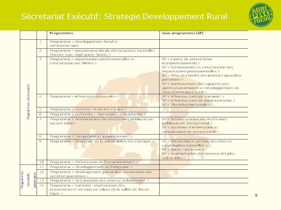 Sécretariat Exécutif: Strategie Developpement Rural 9