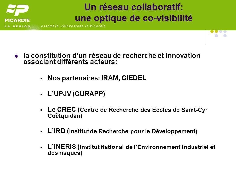 la constitution dun réseau de recherche et innovation associant différents acteurs: Nos partenaires: IRAM, CIEDEL LUPJV (CURAPP) Le CREC ( Centre de Recherche des Ecoles de Saint-Cyr Coëtquidan) LIRD ( Institut de Recherche pour le Développement) LINERIS ( Institut National de lEnvironnement Industriel et des risques) Un réseau collaboratif: une optique de co-visibilité
