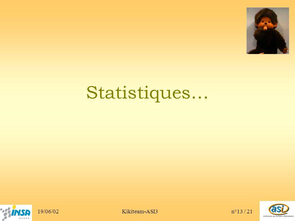 19/06/02Kikiteam-ASI3n°13 / 21 Statistiques…