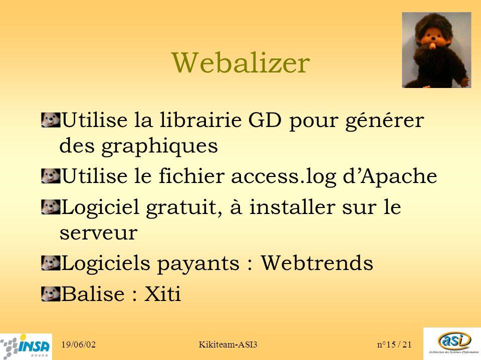 19/06/02Kikiteam-ASI3n°15 / 21 Webalizer Utilise la librairie GD pour générer des graphiques Utilise le fichier access.log dApache Logiciel gratuit, à installer sur le serveur Logiciels payants : Webtrends Balise : Xiti
