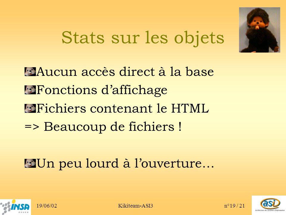 19/06/02Kikiteam-ASI3n°19 / 21 Stats sur les objets Aucun accès direct à la base Fonctions daffichage Fichiers contenant le HTML => Beaucoup de fichiers .
