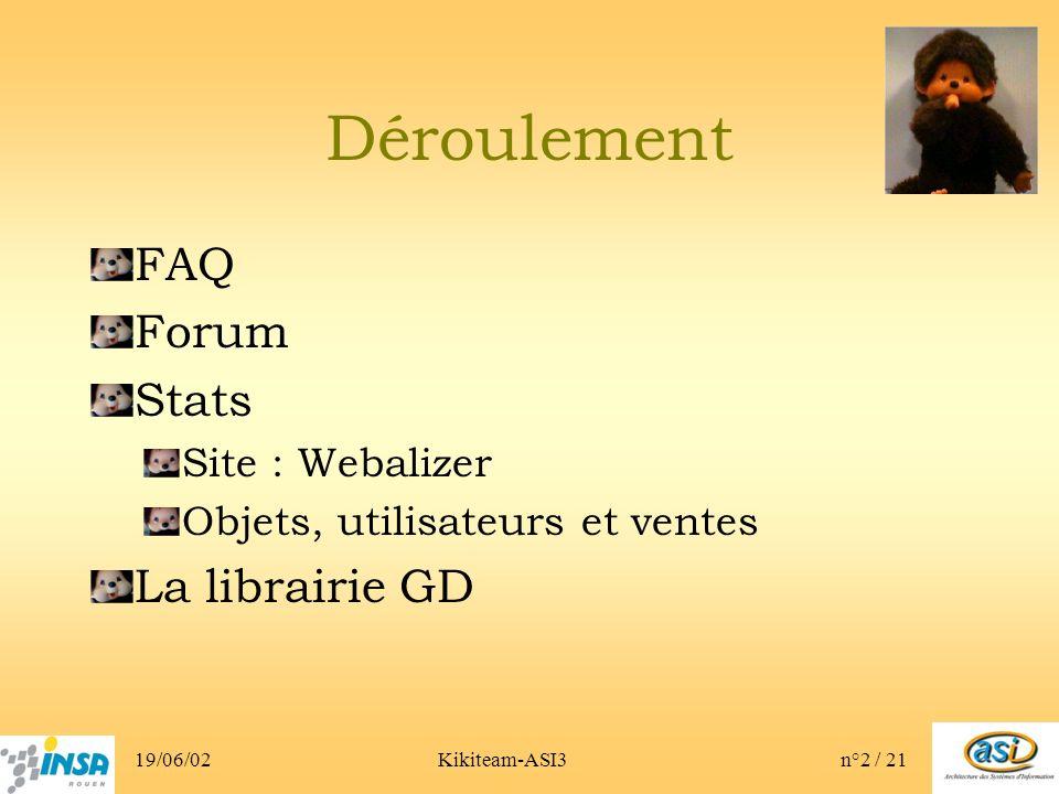 19/06/02Kikiteam-ASI3n°2 / 21 Déroulement FAQ Forum Stats Site : Webalizer Objets, utilisateurs et ventes La librairie GD