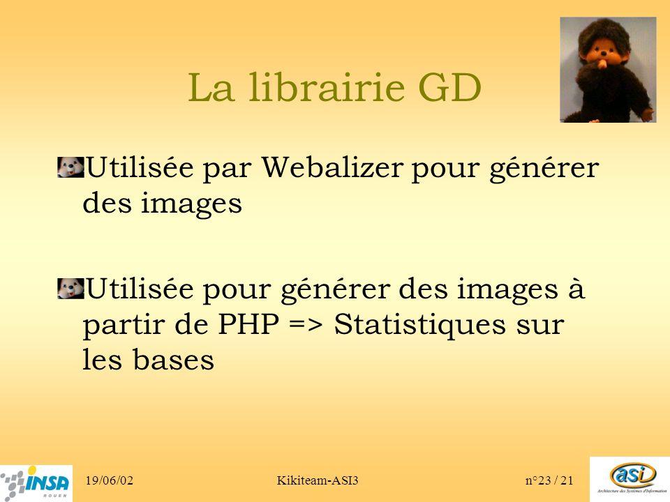 19/06/02Kikiteam-ASI3n°23 / 21 La librairie GD Utilisée par Webalizer pour générer des images Utilisée pour générer des images à partir de PHP => Statistiques sur les bases