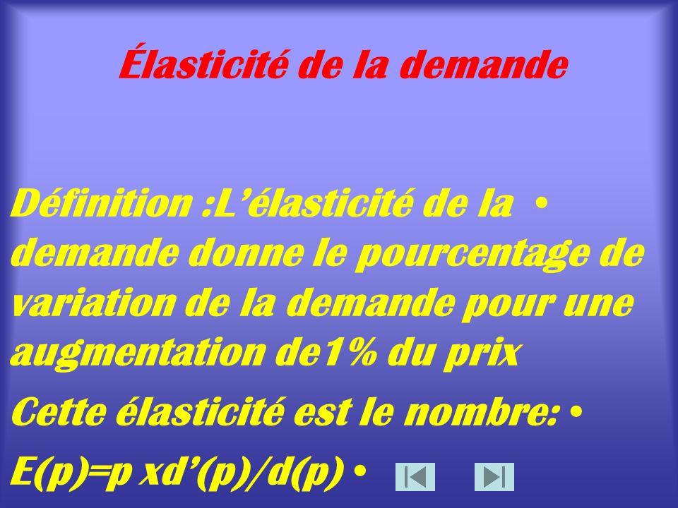 Fonction de profit : 1) le profit total est :P(q) = R(q)- C(q) 2)Le profit moyen est PM(q)=P(q) q 3)Le profit marginal Pm est la dérivée de la fonctio