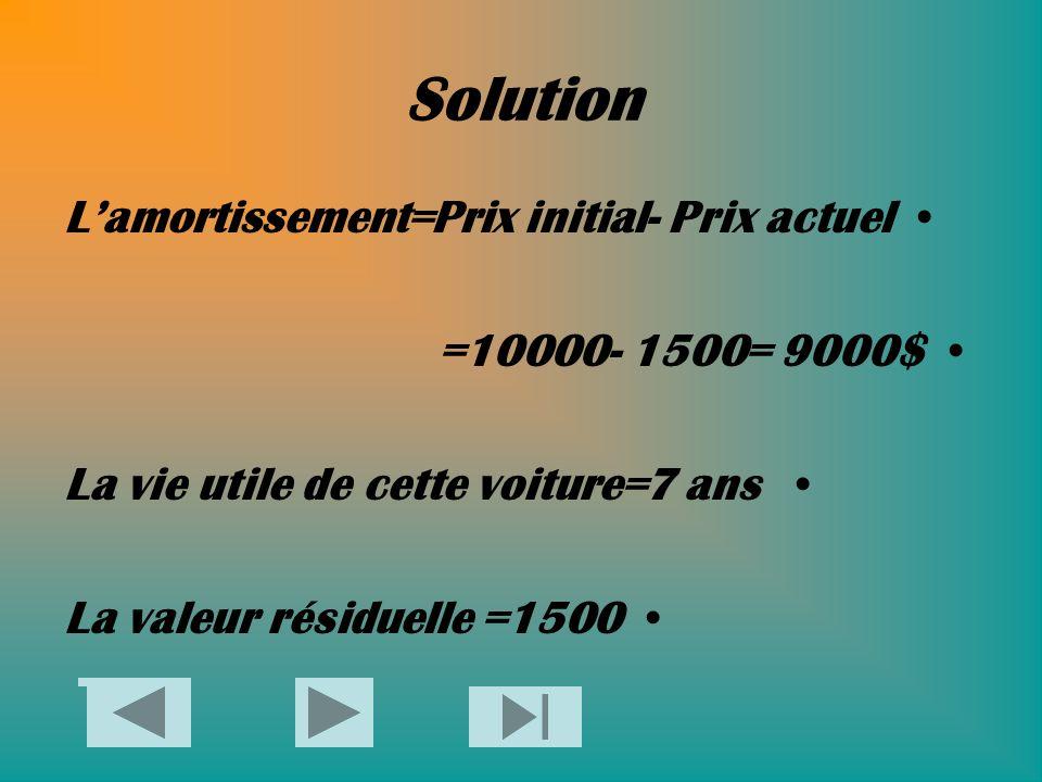 Solution Lamortissement=Prix initial- Prix actuel =10000- 1500= 9000$ La vie utile de cette voiture=7 ans La valeur résiduelle =1500