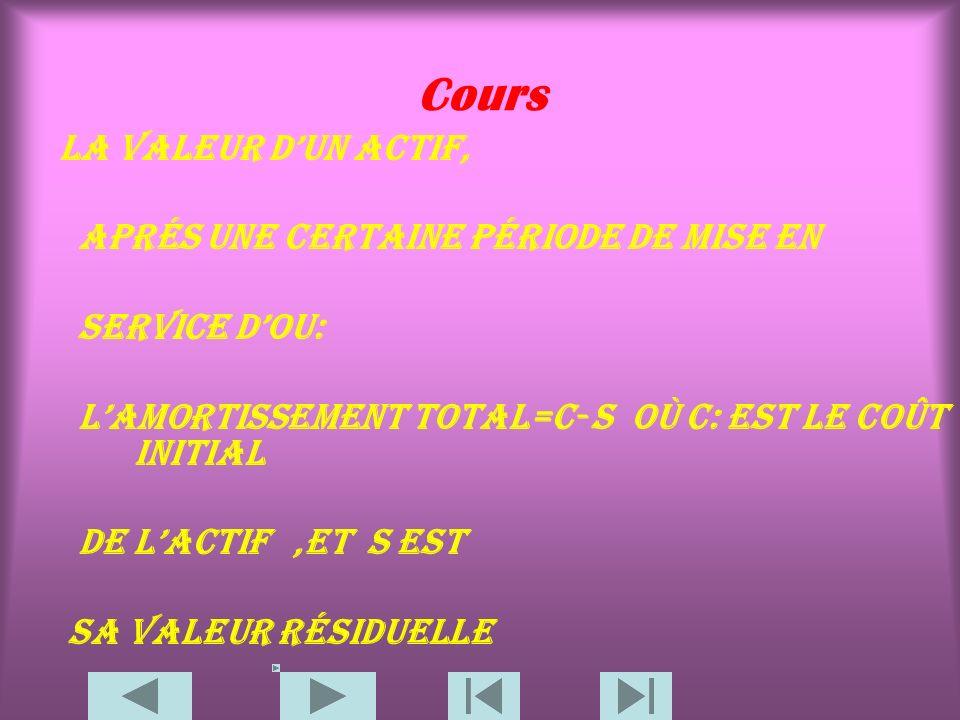 4 Cours Partie 1 Définitions a) La vie utile dun actif est le nombre dannées pendant lesquelles cet actif est utilisable b) Lamortissement linéaire es