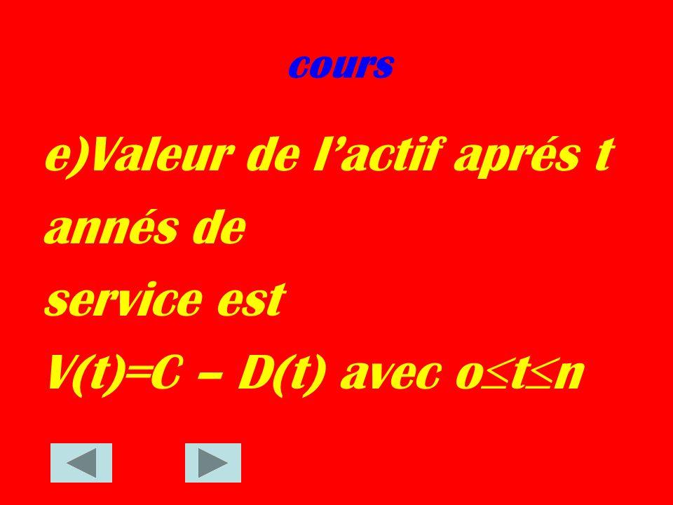 Cours ד c )Lamortissement annuel=(C- S) n,avec n étant la durée,en années de vie utile d )L amortissement après t années de s ervice est:D(t)=[(c – s)