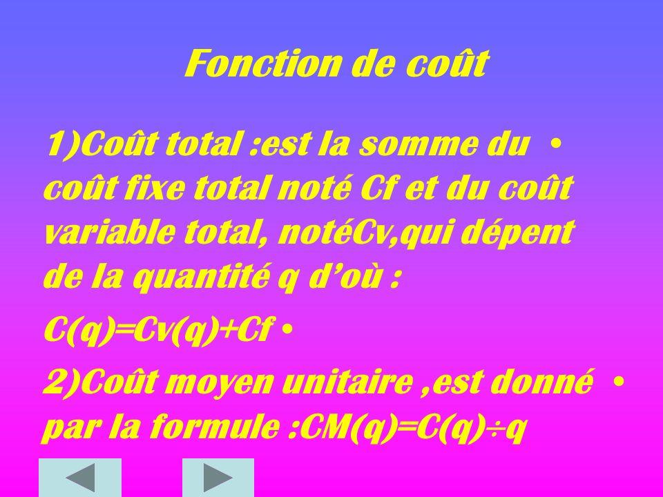 Fonction de coût 1)Coût total :est la somme du coût fixe total noté Cf et du coût variable total, notéCv,qui dépent de la quantité q doù : C(q)=Cv(q)+Cf 2)Coût moyen unitaire,est donné par la formule :CM(q)=C(q) q