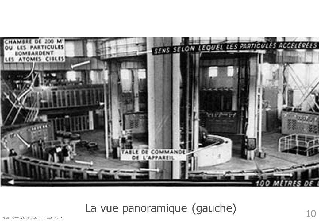© 2006 WWWarketing Consulting. Tous droits réservés 10 La vue panoramique (gauche)