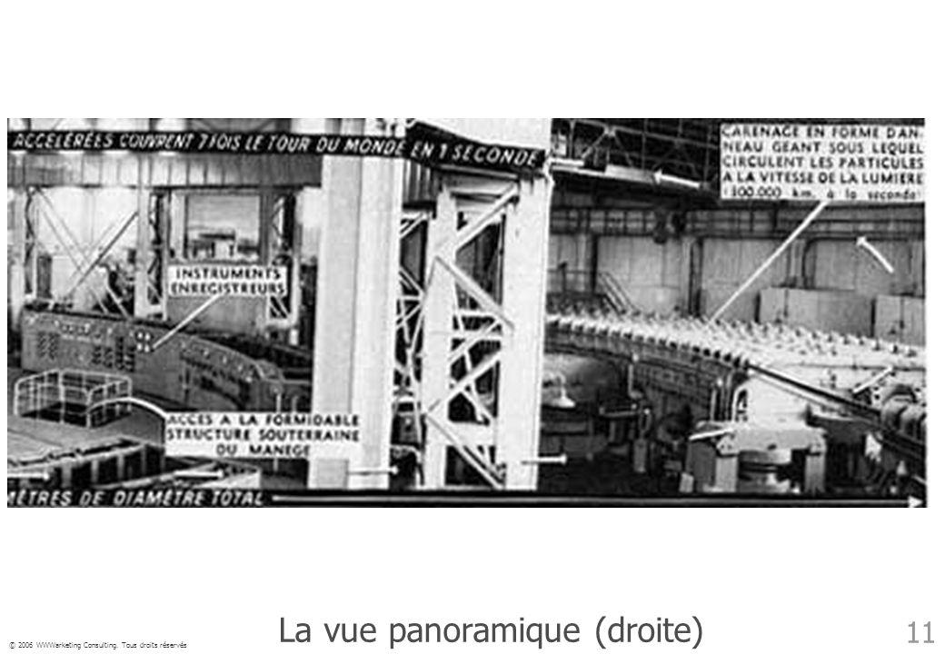 © 2006 WWWarketing Consulting. Tous droits réservés 11 La vue panoramique (droite)