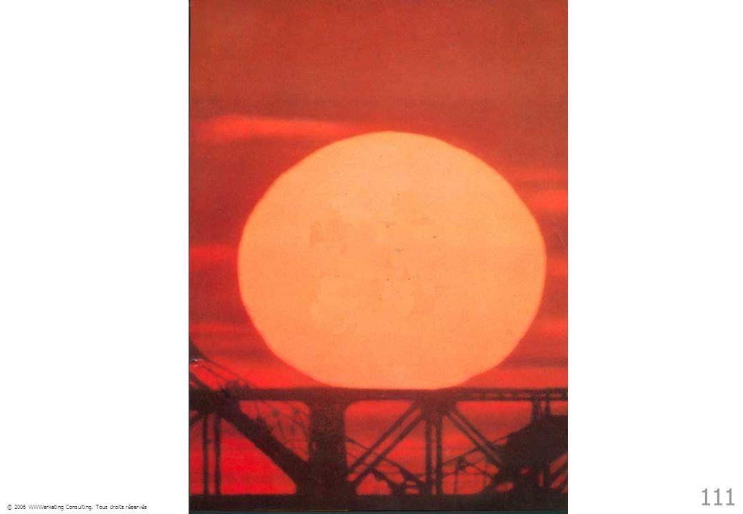 © 2006 WWWarketing Consulting. Tous droits réservés 111 1965. Année du soleil calme