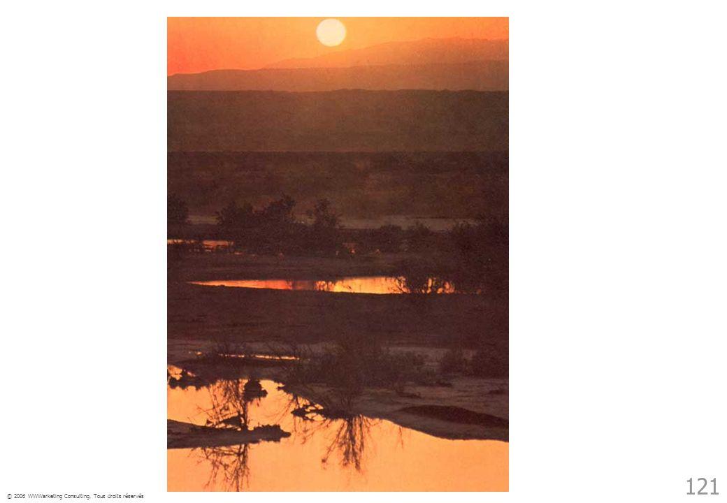 © 2006 WWWarketing Consulting. Tous droits réservés 121 Coucher de soleil