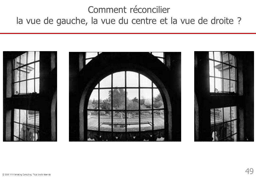 © 2006 WWWarketing Consulting. Tous droits réservés 49 Comment réconcilier la vue de gauche, la vue du centre et la vue de droite ?