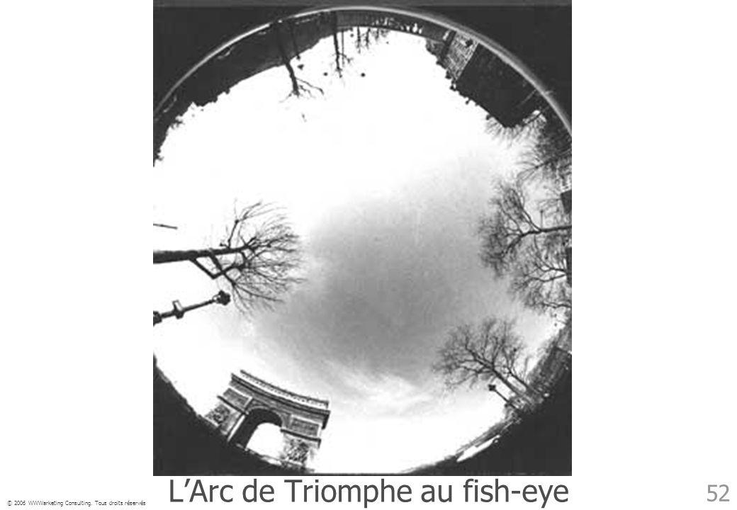 © 2006 WWWarketing Consulting. Tous droits réservés 52 LArc de Triomphe au fish-eye