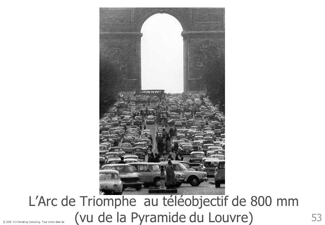 © 2006 WWWarketing Consulting. Tous droits réservés 53 LArc de Triomphe au téléobjectif de 800 mm (vu de la Pyramide du Louvre)