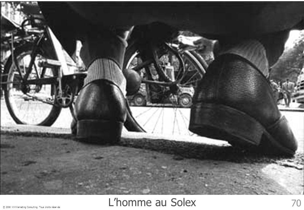 © 2006 WWWarketing Consulting. Tous droits réservés 70 Lhomme au Solex