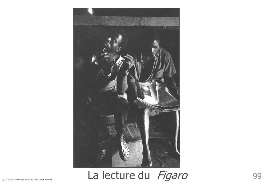 © 2006 WWWarketing Consulting. Tous droits réservés 99 La lecture du Figaro