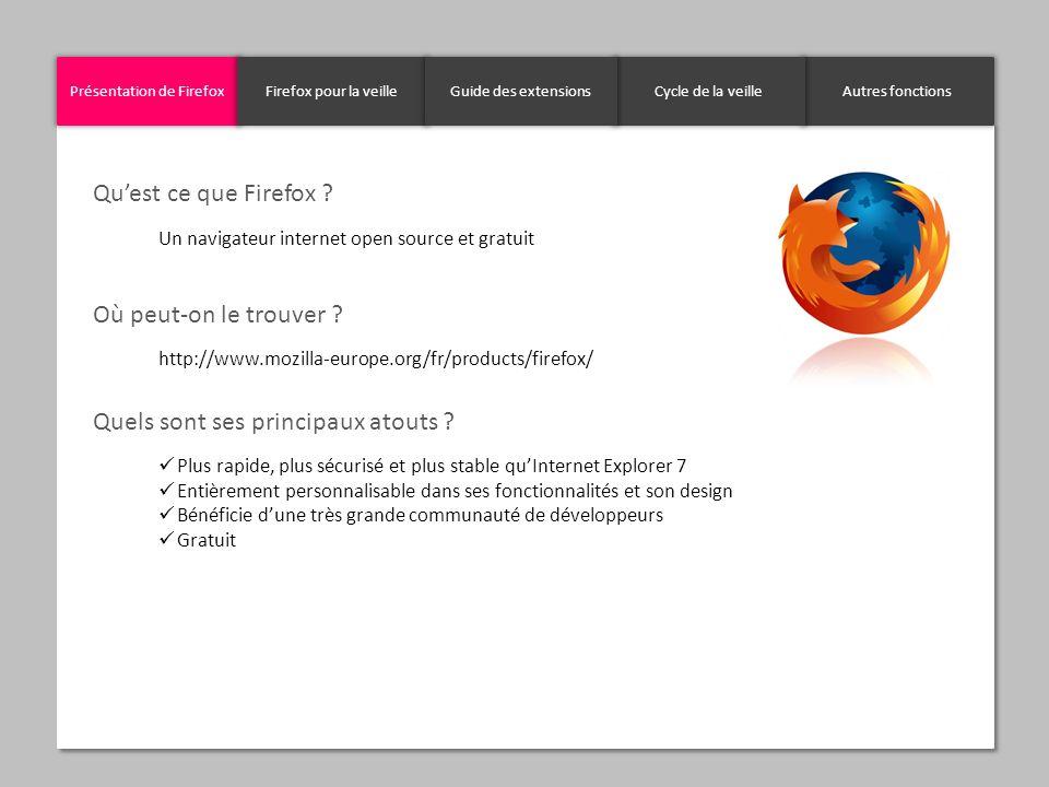 Présentation de FirefoxFirefox pour la veilleAutres fonctionsCycle de la veilleGuide des extensions Quest ce que Firefox ? Un navigateur internet open