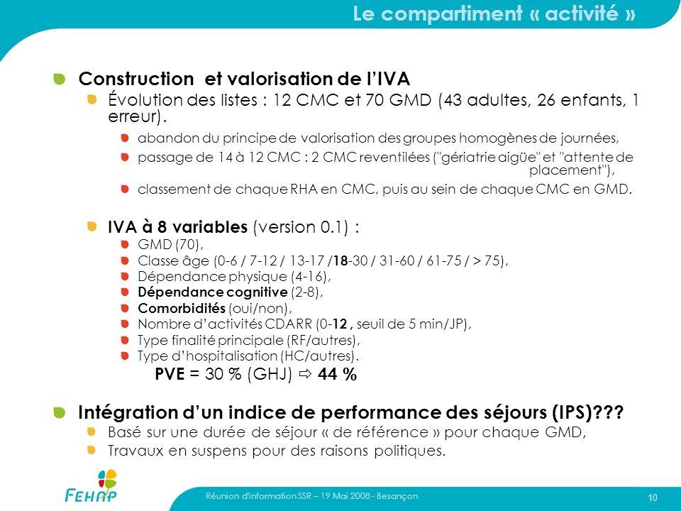 Réunion d'information SSR – 19 Mai 2008 - Besançon 10 Le compartiment « activité » Construction et valorisation de lIVA Évolution des listes : 12 CMC