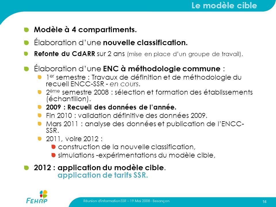 Réunion d'information SSR – 19 Mai 2008 - Besançon 14 Le modèle cible Modèle à 4 compartiments. Élaboration dune nouvelle classification. Refonte du C