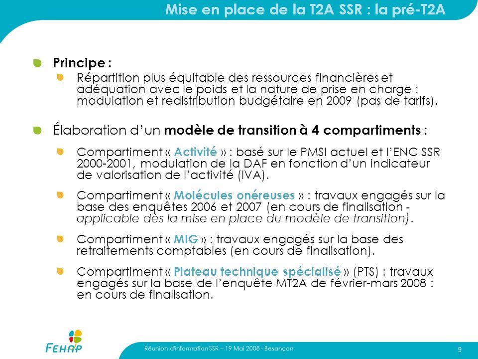 Réunion d'information SSR – 19 Mai 2008 - Besançon 9 Mise en place de la T2A SSR : la pré-T2A Principe : Répartition plus équitable des ressources fin
