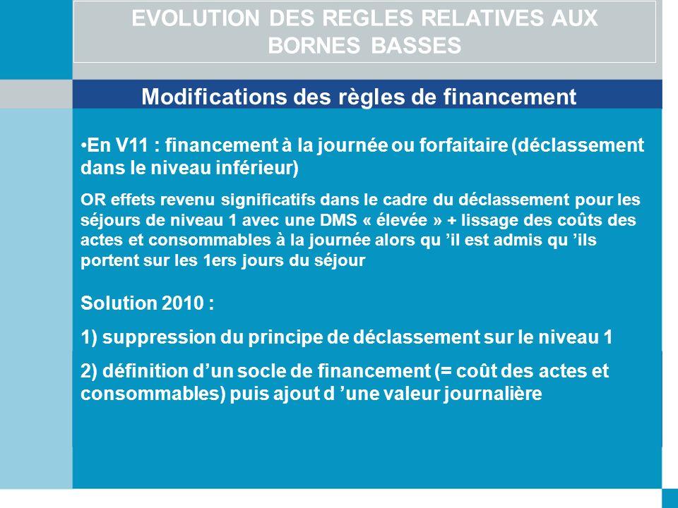 EVOLUTION DES REGLES RELATIVES AUX BORNES BASSES En V11 : financement à la journée ou forfaitaire (déclassement dans le niveau inférieur) OR effets re