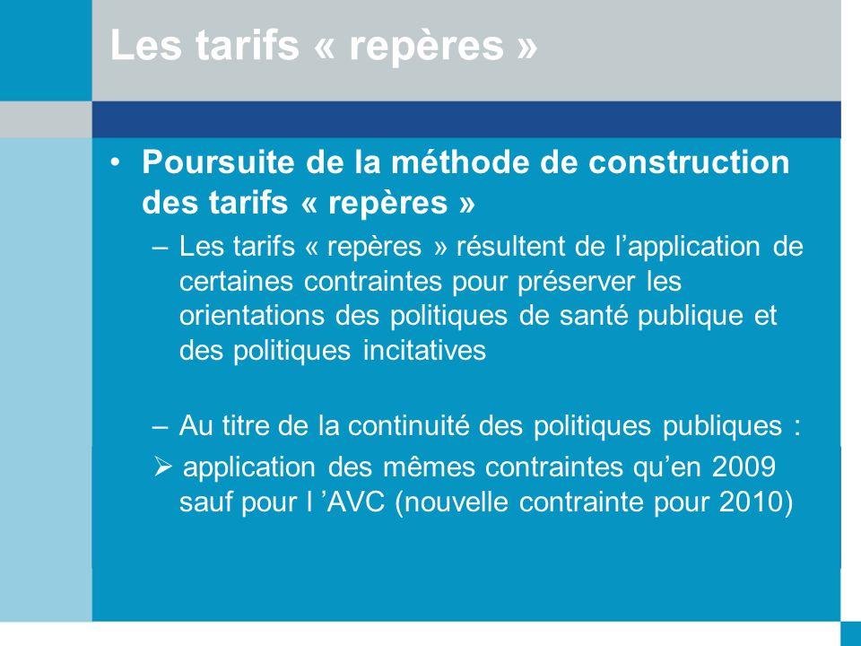 Les tarifs « repères » Poursuite de la méthode de construction des tarifs « repères » –Les tarifs « repères » résultent de lapplication de certaines c