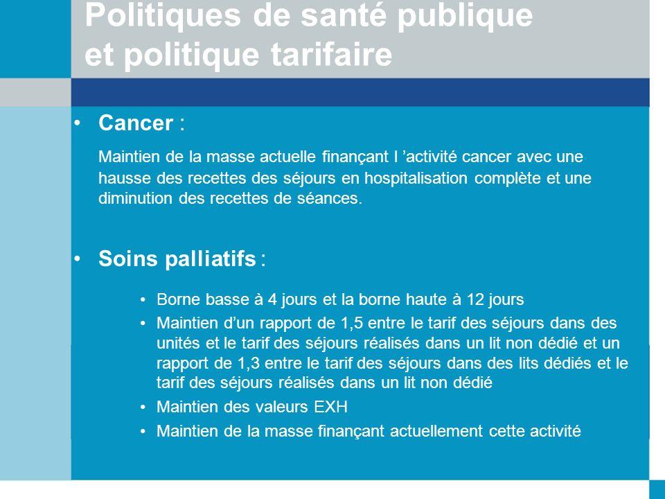 Politiques de santé publique et politique tarifaire Cancer : Maintien de la masse actuelle finançant l activité cancer avec une hausse des recettes de