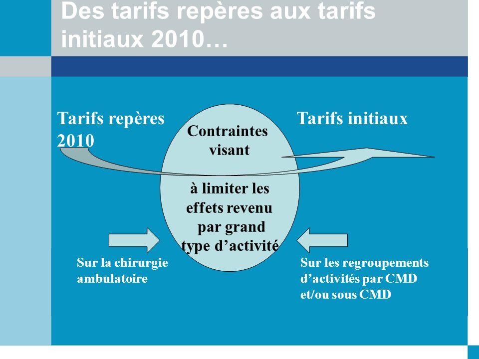 Des tarifs repères aux tarifs initiaux 2010… Tarifs repères Tarifs initiaux 2010 Sur la chirurgie ambulatoire Sur les regroupements dactivités par CMD