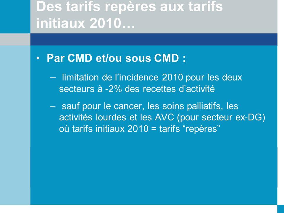 Des tarifs repères aux tarifs initiaux 2010… Par CMD et/ou sous CMD : – limitation de lincidence 2010 pour les deux secteurs à -2% des recettes dactiv