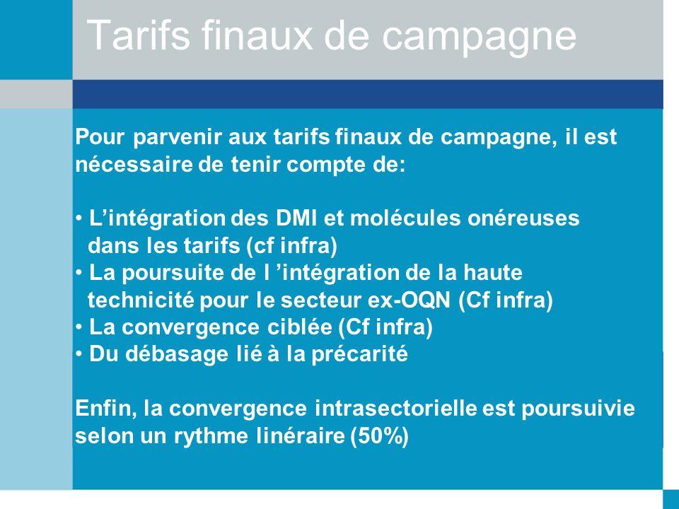 Tarifs finaux de campagne Pour parvenir aux tarifs finaux de campagne, il est nécessaire de tenir compte de: Lintégration des DMI et molécules onéreus