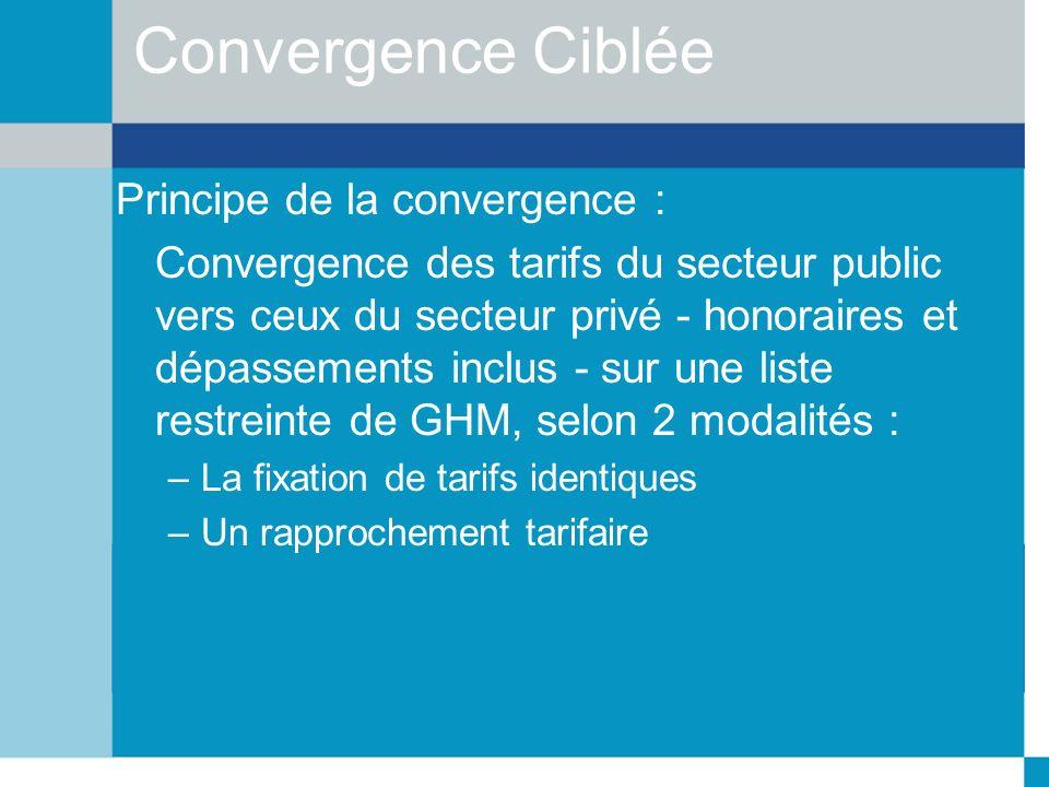 Convergence Ciblée Principe de la convergence : Convergence des tarifs du secteur public vers ceux du secteur privé - honoraires et dépassements inclu
