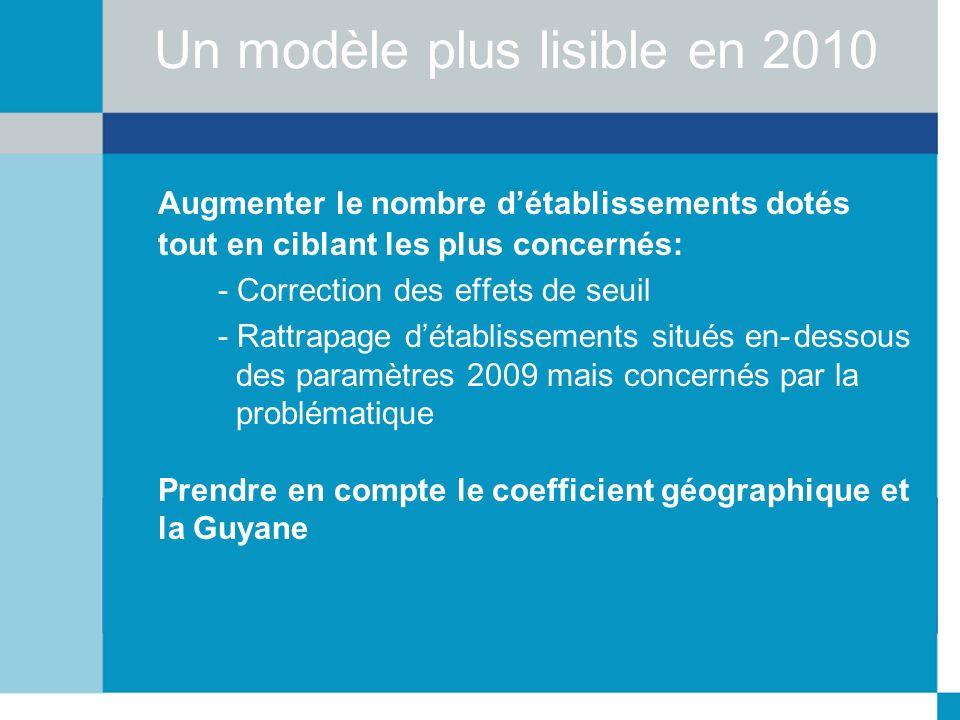 Un modèle plus lisible en 2010 Augmenter le nombre détablissements dotés tout en ciblant les plus concernés: - Correction des effets de seuil - Rattra
