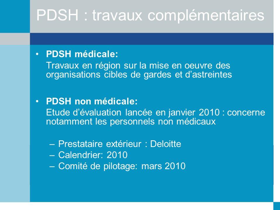 PDSH : travaux complémentaires PDSH médicale: Travaux en région sur la mise en oeuvre des organisations cibles de gardes et dastreintes PDSH non médic