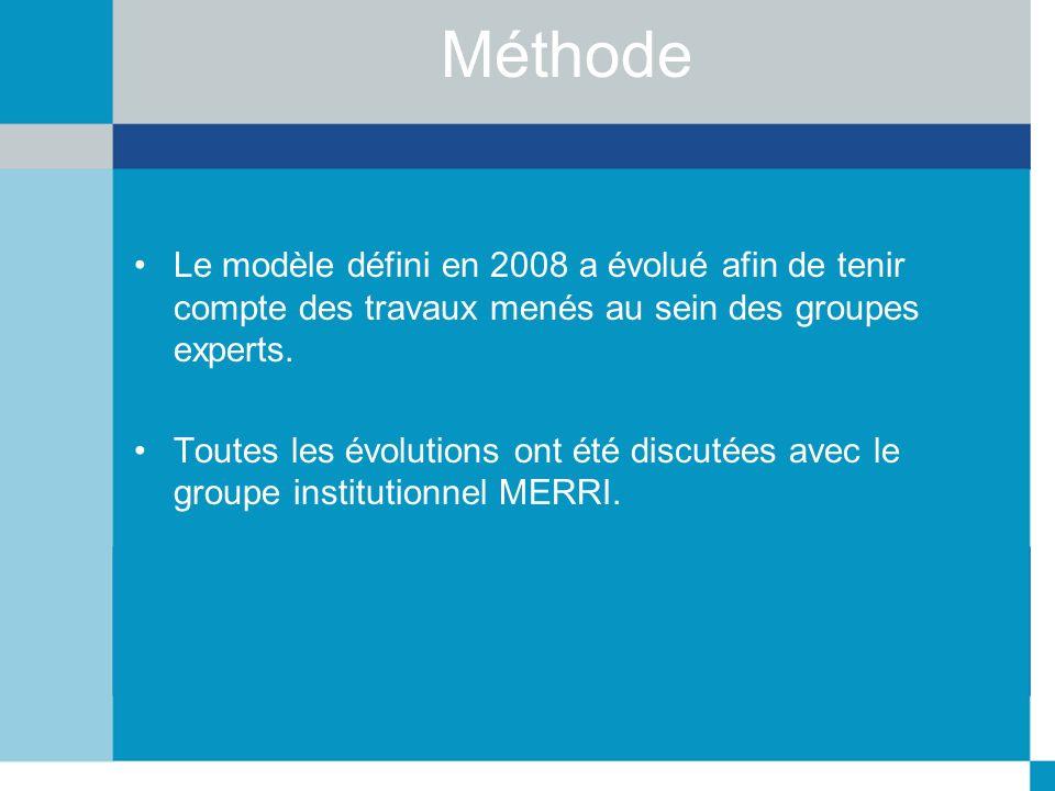 Méthode Le modèle défini en 2008 a évolué afin de tenir compte des travaux menés au sein des groupes experts. Toutes les évolutions ont été discutées