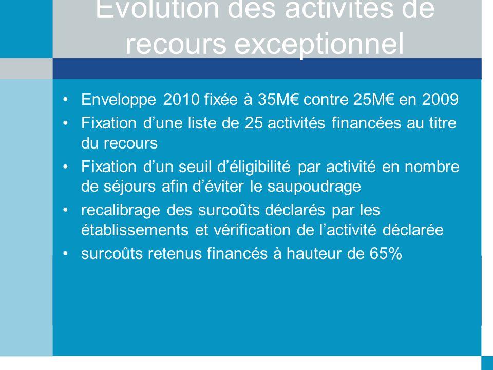 Evolution des activités de recours exceptionnel Enveloppe 2010 fixée à 35M contre 25M en 2009 Fixation dune liste de 25 activités financées au titre d