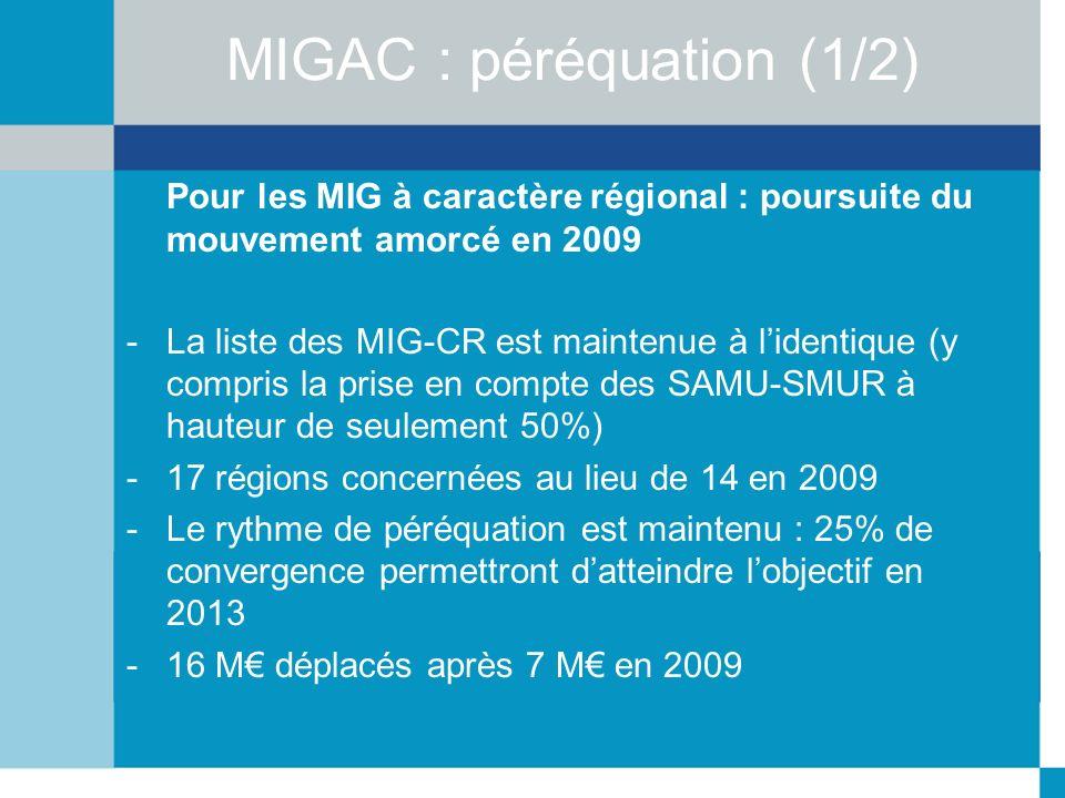 MIGAC : péréquation (1/2) Pour les MIG à caractère régional : poursuite du mouvement amorcé en 2009 -La liste des MIG-CR est maintenue à lidentique (y