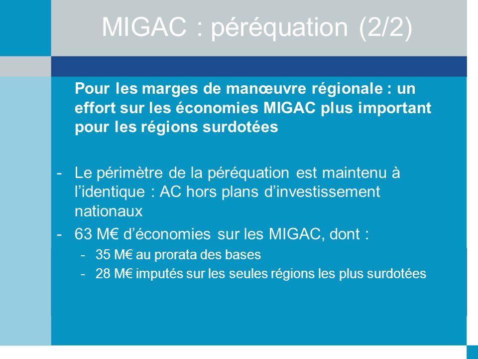 MIGAC : péréquation (2/2) Pour les marges de manœuvre régionale : un effort sur les économies MIGAC plus important pour les régions surdotées -Le péri
